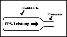 Bottleneck Gaming Grafikkarte Prozessor Erklärung was ist das